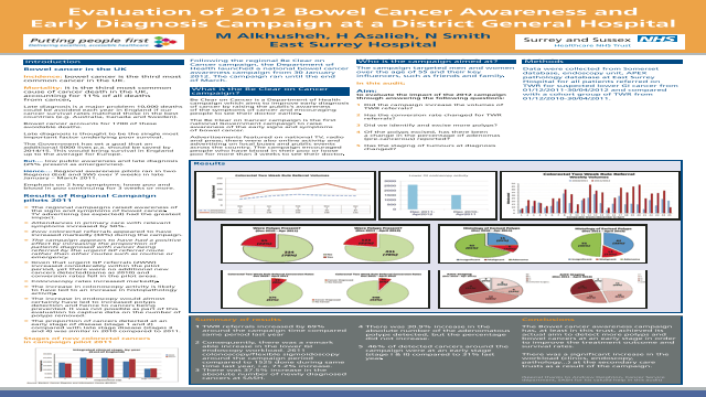 Evaluation of 2012 Bowel Cancer Awareness and Early Diagnosis Campaign at a District General Hospital