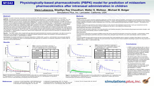 Physiologically-based pharmacokinetic (PBPK) model for prediction of midazolam pharmacokinetics after intranasal administration in children