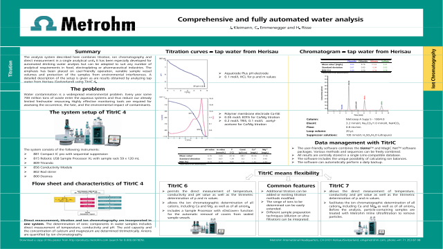 Comprehensive, Fully Automated Water Analysis