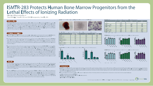 ISMTR-283 Protects Human Bone Marrow Progenitors from the Lethal Effects of Ionizing Radiation