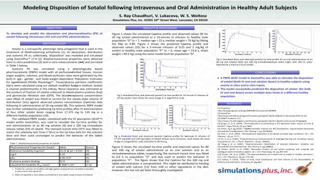 Modeling Disposition of Sotalol following Intravenous and Oral Administration in Healthy Adult Subjects