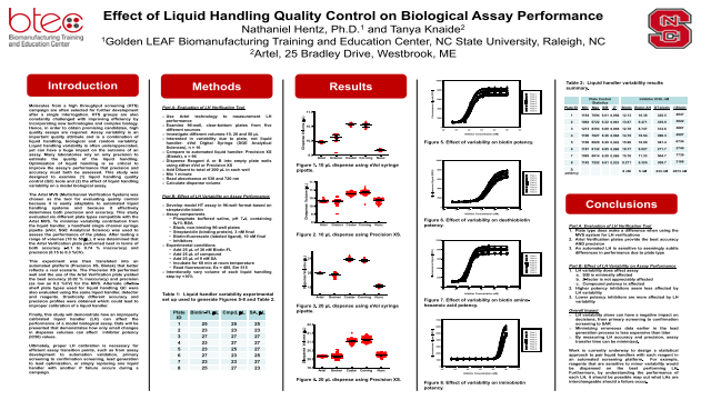 Effect of Liquid Handling Quality Control on Biological Assay Performance