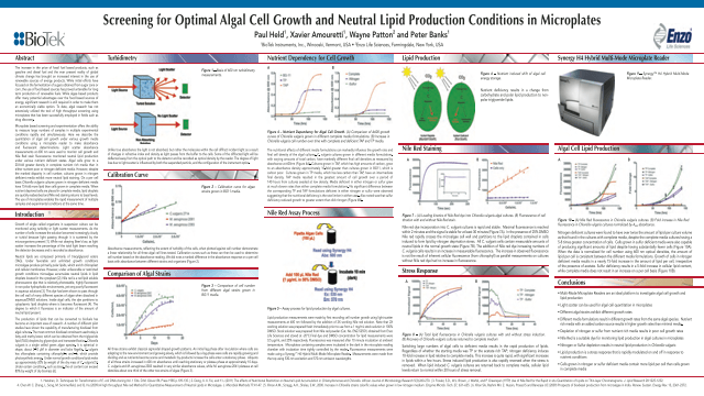 Screening for Optimal Algal Cell Growth and Neutral Lipid Production Conditions in Microplates