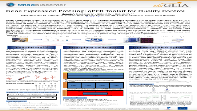 Gene Expression Profiling: qPCR Toolkit for Quality Control