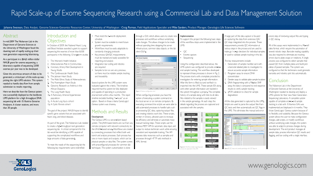 Rapid Scale-up of Exome Sequencing Research using a Commercial Lab and Data Management Solution