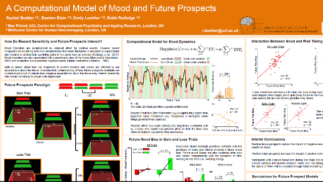 A Computational Model of Mood and Future Prospects