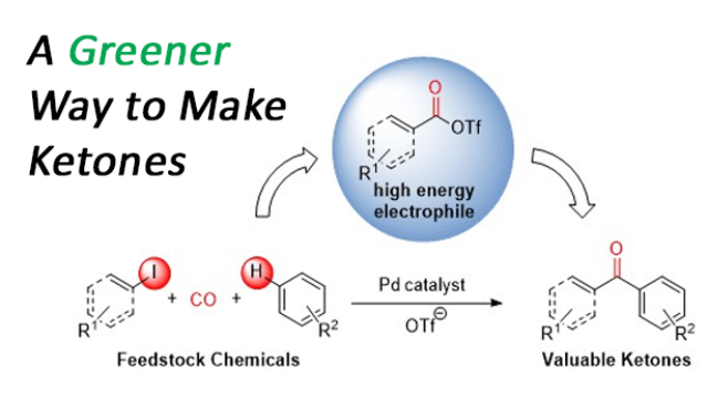 A Greener Way to Make Ketones
