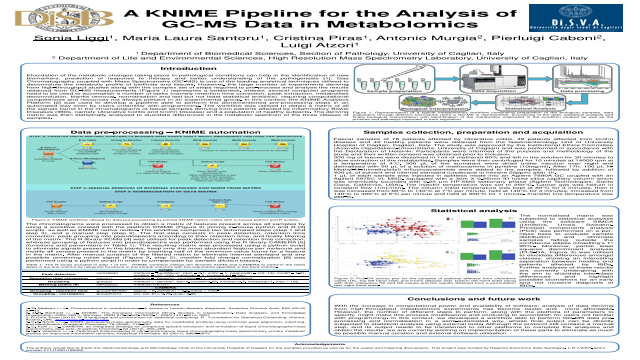 A KNIME Pipeline for the Analysis of GC-MS Data in Metabolomics
