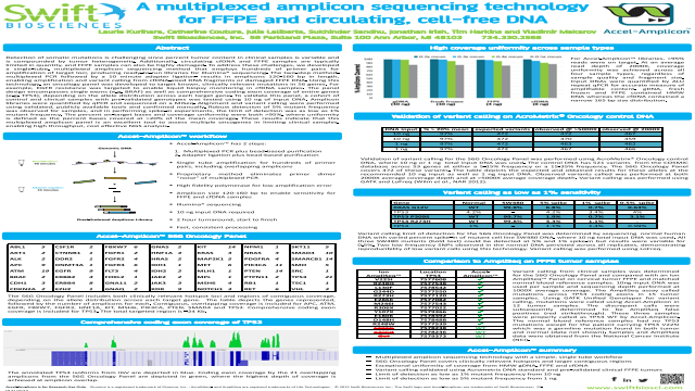 A Multiplexed Amplicon Sequencing Technology for FFPE and Circulating, Cell-free DNA