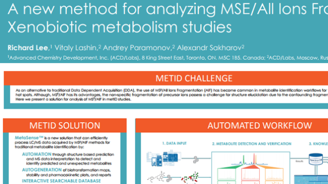 A New Method for Analyzing MSe/All Ions Fragmentation in Xenobiotic Metabolism Studies