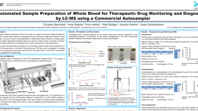 A New Tool for the Automated Sample Preparation of Whole Blood Samples by LC-MS using a Commercial Autosampler