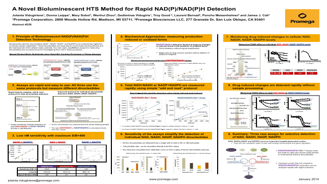 A Novel Bioluminescent HTS Method for Rapid NAD(P)/NAD(P)H Detection Poster