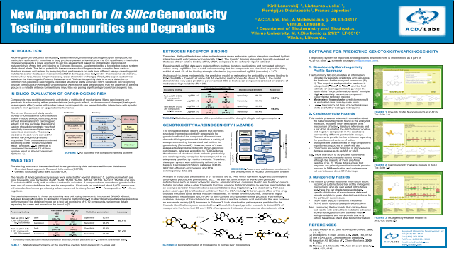 New Approach for In Silico Genotoxicity Testing of Impurities and Degradants