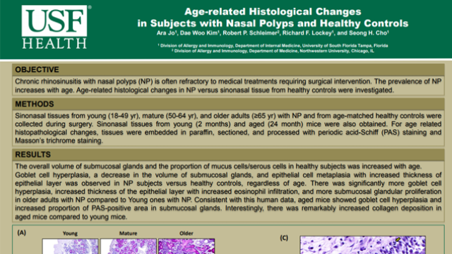 Age-related Histological Changes in Subjects with Nasal Polyps and Healthy Controls
