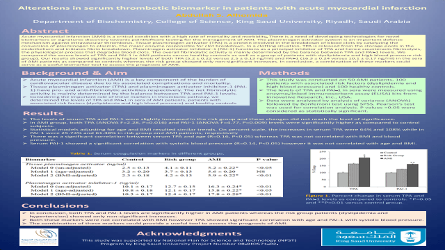 Alterations in serum thrombotic biomarker in patients with acute myocardial infarction