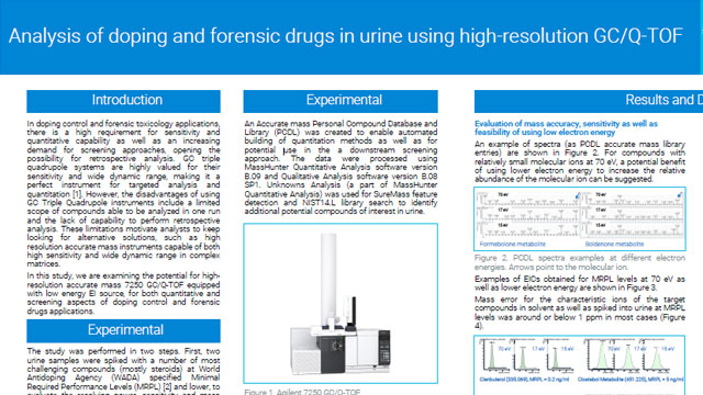 Analysis of Doping and Forensic Drugs in Urine Using High-Resolution GC/Q-TOF