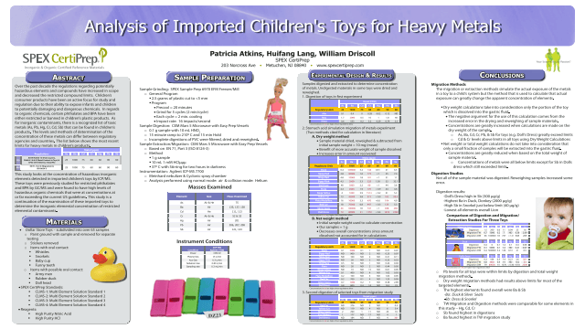 Analysis of Imported Children's Toys for Heavy Metals