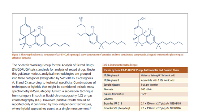 Analysis of Synthetic Cannabinoids in Seized Drugs by High-Resolution UHPLC/MS and GC/MS
