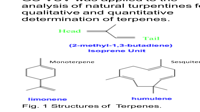 Analysis of Terpenes Using Gas Chromatography with Vacuum Ultraviolet