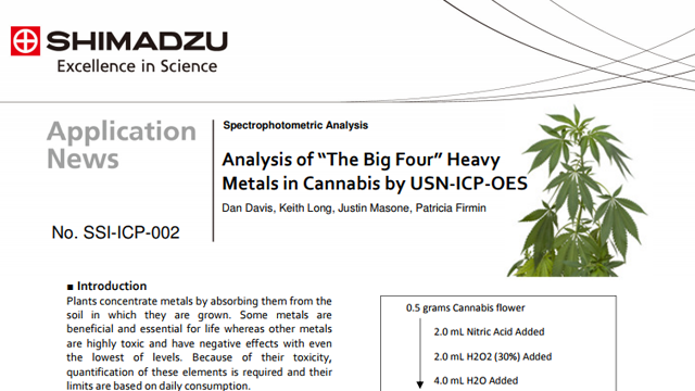 "Analysis of ""The Big Four"" Heavy Metals in Cannabis by USN-ICP-OES"