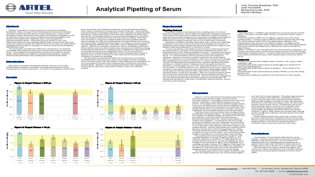 Analytical Pipetting of Serum