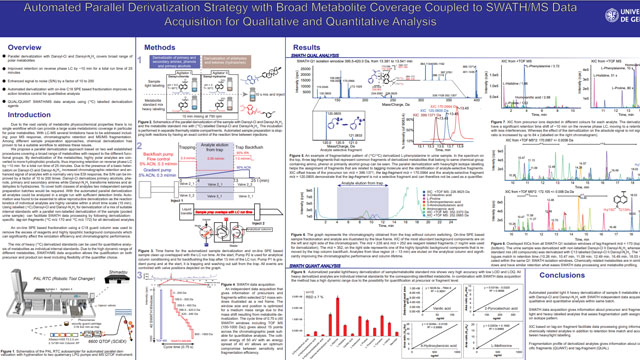 Automated Parallel Derivatization Strategy with Broad Metabolite Coverage Coupled to SWATH/MS Data Acquisition for Qualitative and Quantitative Analysis
