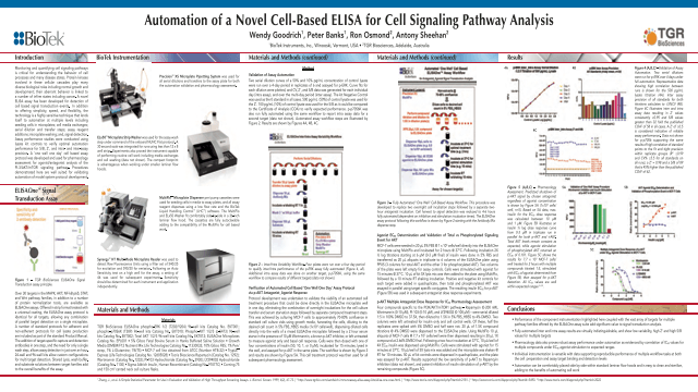 Automation of a Novel Cell-Based ELISA for Cell Signaling Pathway Analysis