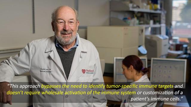 'Vaccine' Eliminates Cancer in Mice