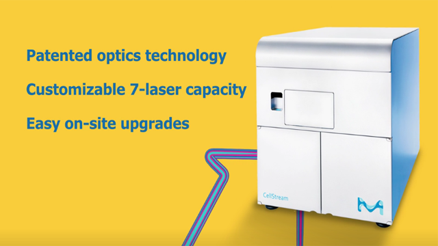 CellStream™ Benchtop Flow Cytometer for Sensitive Cell Analysis