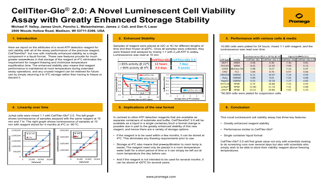 CellTiter-Glo® 2.0: A Novel Luminescent Cell Viability Assay with Greatly Enhanced Storage Stability