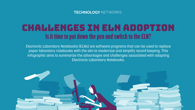 Challenges in ELN Adoption
