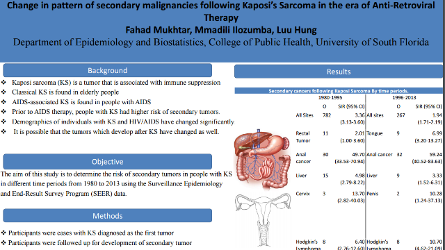 Change in pattern of secondary malignancies following Kaposi's sarcoma in the era of anti-retroviral therapy
