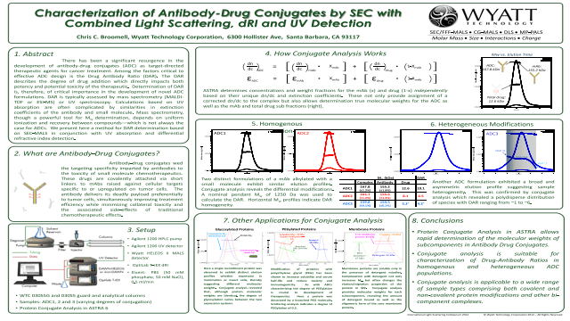 Characterization of Antibody-Drug Conjugates by SEC with Combined Light Scattering
