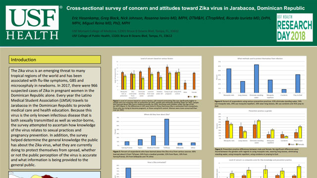 Cross-sectional survey of concern and attitudes toward Zika virus in Jarabacoa, Dominican Republic