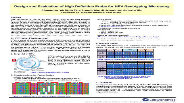 Design and Evaluation of High Definition Probe for HPV Genotyping Microarray