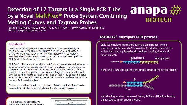 Detection of 17 Targets in a Single PCR Tube by a Novel MeltPlex® Probe System Combining Melting Curves and Taqman Probes