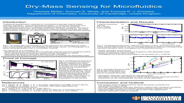 Dry-mass Sensing for Microfluidics
