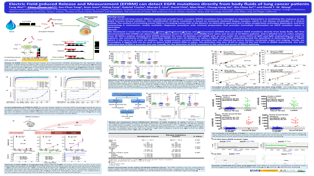 Electric Field-Induced Release and Measurement (EFIRM) can detect EGFR mutations directly from body fluids of lung cancer patients