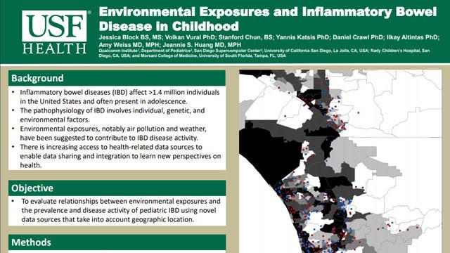 Environmental Exposures and Inflammatory Bowel Disease in Childhood