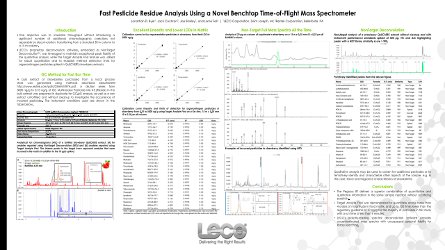 Fast Pesticide Residue Analysis Using a Novel Benchtop Time-of-Flight Mass Spectrometer