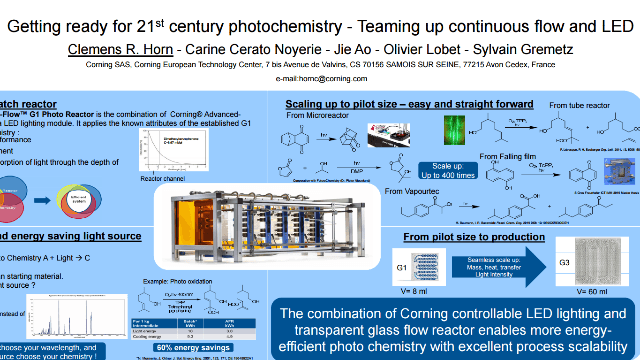 Getting Ready For The 21st Century Photochemistry - Teaming Up Continuous Flow And LED