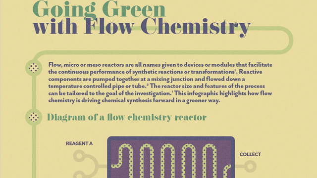 Going Green With Flow Chemistry