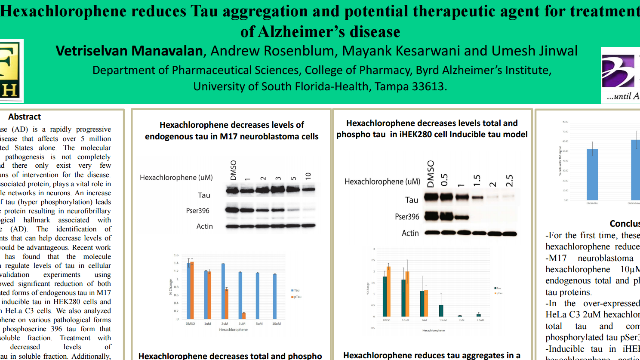 Hexachlorophene reduces Tau aggregation and potential therapeutic agent for treatment of Alzheimer's disease