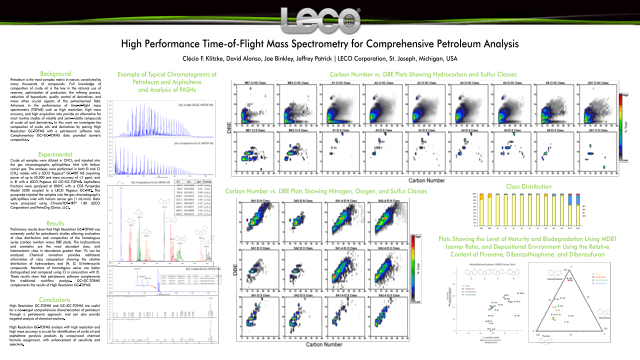 High Performance Time-of-Flight Mass Spectrometry for Comprehensive Petroleum Analysis