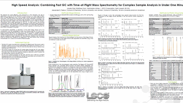 High Speed Analysis: Combining Fast GC with Time-of-Flight Mass Spectrometry for Complex Sample Analysis in Under One Minute
