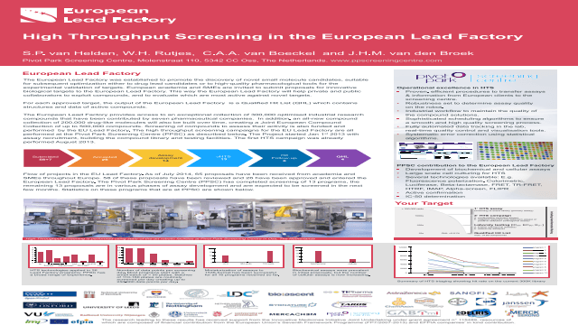 High Throughput Screening in the European Lead Factory