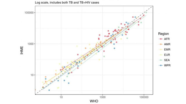 How Many People Die From TB Every Year?