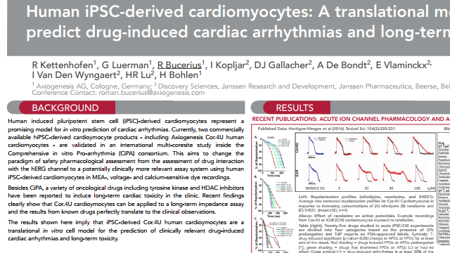 Human iPSC-derived cardiomyocytes: A translational model to predict drug-induced cardiac arrhythmias and long-term toxicity