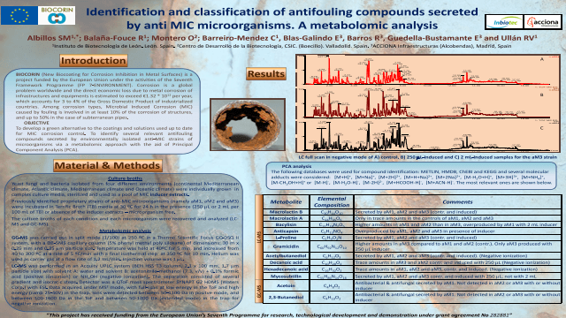 Identification and classification of antifouling compounds secreted by anti MIC microorganisms. A metabolomic analysis.