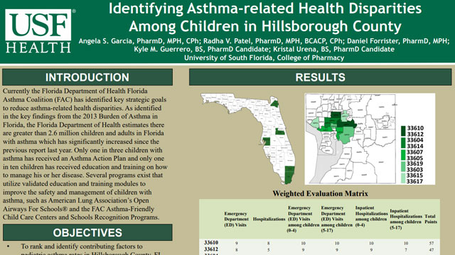 Identifying Asthma-related Health Disparities Among Children in Hillsborough County
